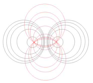 Apollonian Circles