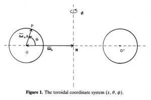Figure 1 from Blaes (1985)