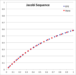 Jacobi Sequence