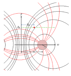 Merged image of (pink) circular torus and toroidal-coordinate system