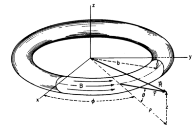 Figure 1 from Thorne (1965)
